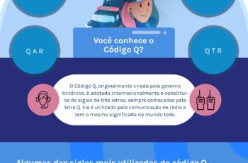 Você conhece o Código Q?